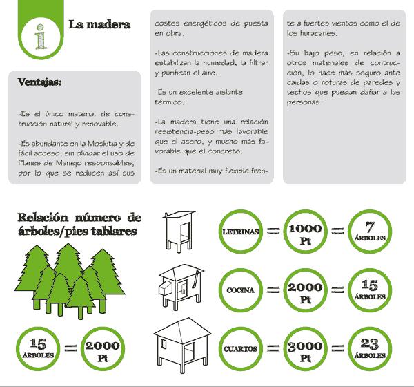 Manual-de-Construcción-en-madera-1