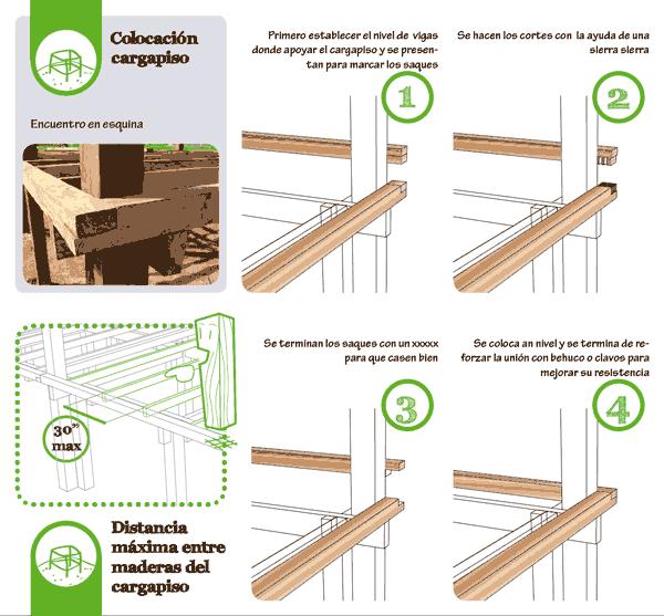 Manual-de-Construcción-en-madera-11