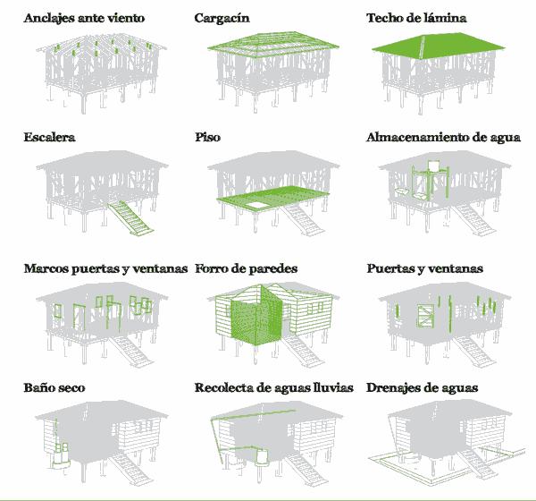 Manual-de-Construcción-en-madera-3