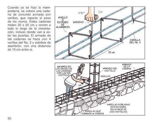 manual-de-autoconstruccion-y-mejoramiento-1