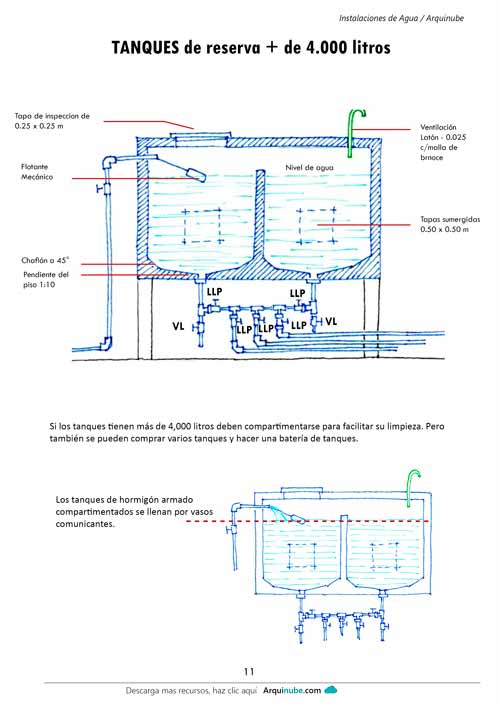 manual-instalacion-de-agua-fria-caliente-2