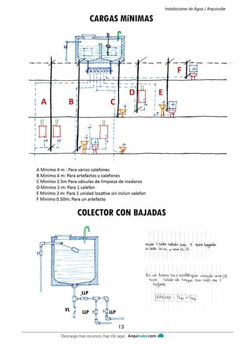manual-instalacion-de-agua-fria-caliente-3