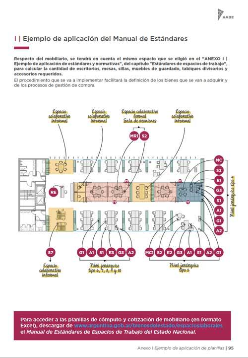 Manual de Estandares de Espacios de trabajos