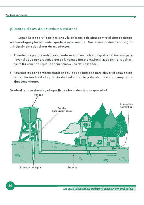 Fontanería Rural
